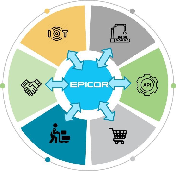 nowa wersja systemu ERP